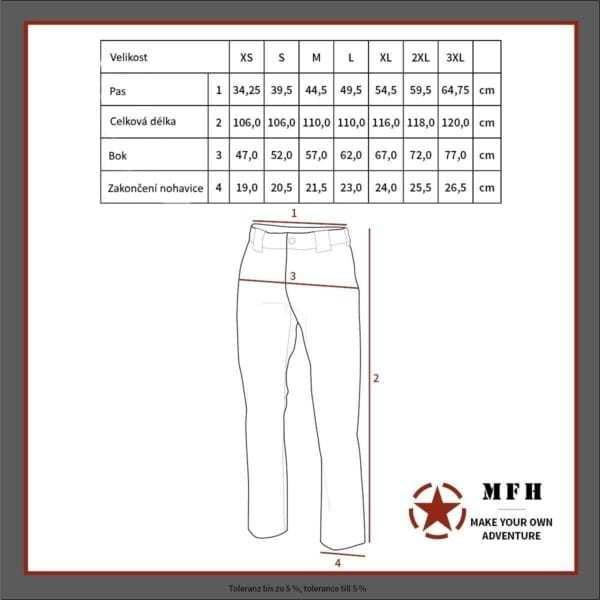 Kalhoty RIPSTOP černé US střih BDU SECURITY MFH Max Fuchs AG - tabulka velikostí